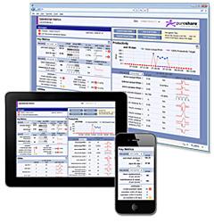 PureShare ActiveMetrics Dashboards